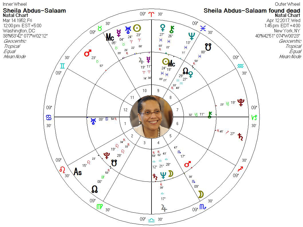 Sheila Abdus-Salaam: Suicide or murder? General Astrological View