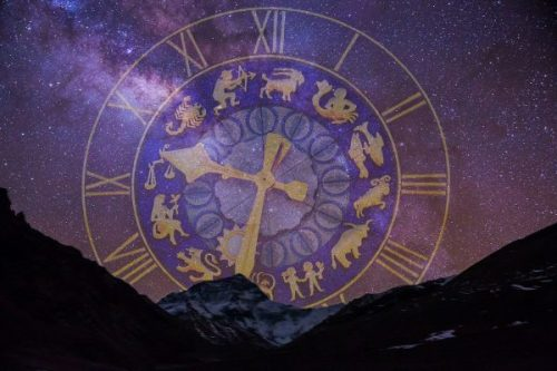 Astrology Forecast for one year (Transits)